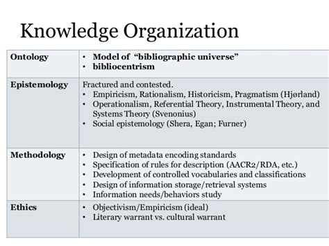 Data-modeling Mindsets and the Digital Humanities