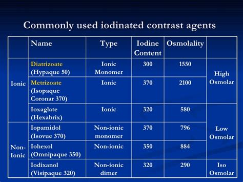 Contrast Agents Introduction to Radiology