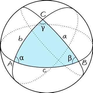euclidean geometry - Arc length of a great circle which is