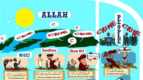 Lesson For Life | Illustrated Lesson from Surah Al-Maun
