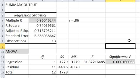 How to Calculate a Correlation (and P-Value) in Microsoft