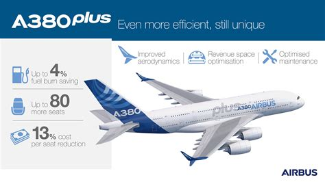 Airbus' Plan to Rescue the A380 Jumbo Jet Is Doomed   The