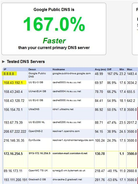 Find Your Fastest External DNS Server - Speed Up Web Browsing